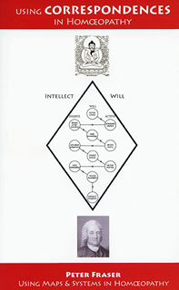 Fraser P. - Using Correspondences in Homoeopathy